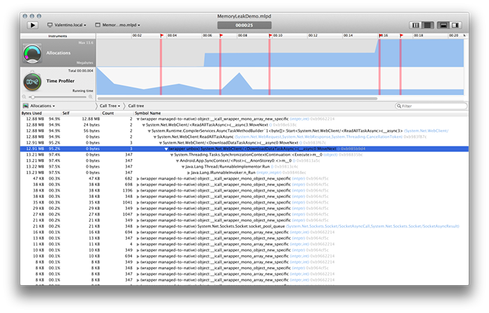 xamarin time profiler